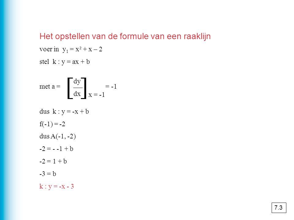 [ ] Het opstellen van de formule van een raaklijn
